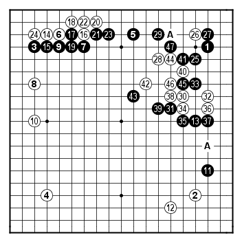 Kisei 2008, game 6, day1